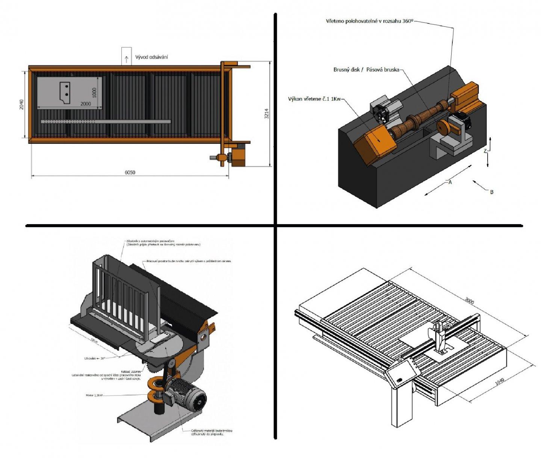 CNC stroje na zakázku